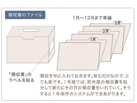 領収書のファイル