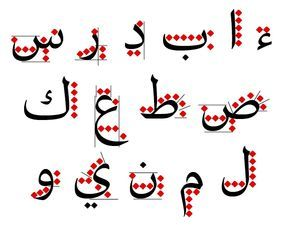 Palatino Arabic proportions using rhombic dots as in classical Naskh Islamic calligraphy.