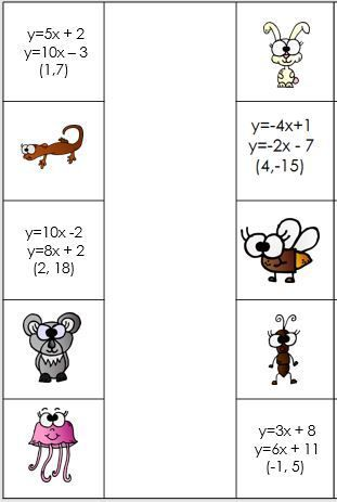 15 Systems of Equations Activities For Your Classroom | My
