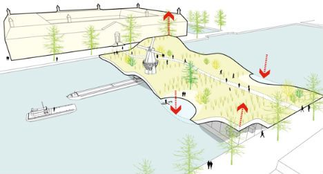 Grass-Covered Bridge in Amsterdam Doubles as Public Park