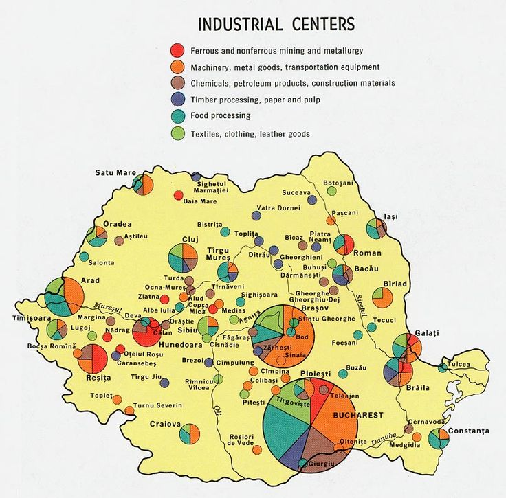 Romanian Industrial Centers