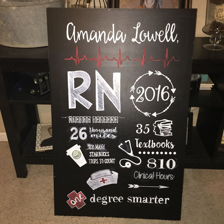 Nursing School Chalkboard nursingschool Nursing School GraduationCollege