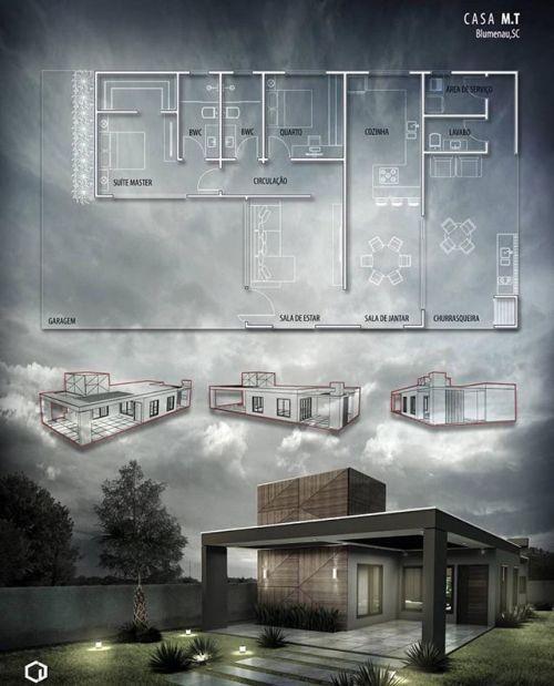 #architecture_hunter Representação muito legal! O que você acha disso? Casa…   – Building a container home