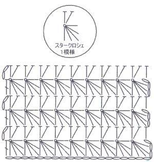 Aprende a comprender un gráfico de crochet paso a paso / Punto estrella | Todo crochet