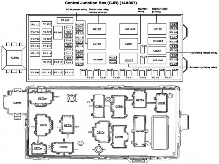 2003 F250 Super Duty Fuse Box Diagram Wiring Forums Fuse Box Ford Ford Powerstroke