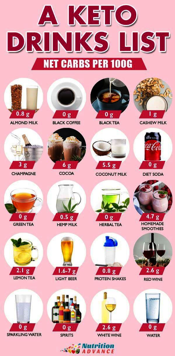 Dietitian Jobs Miami Its Diet Prada Dolce Gabbana Keto Drink Diet Drinks Low Carb Drinks