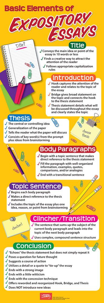 Best Tutoring Images On Pinterest  School English Language  Basic Elements Of Expository Essays Skinny Poster