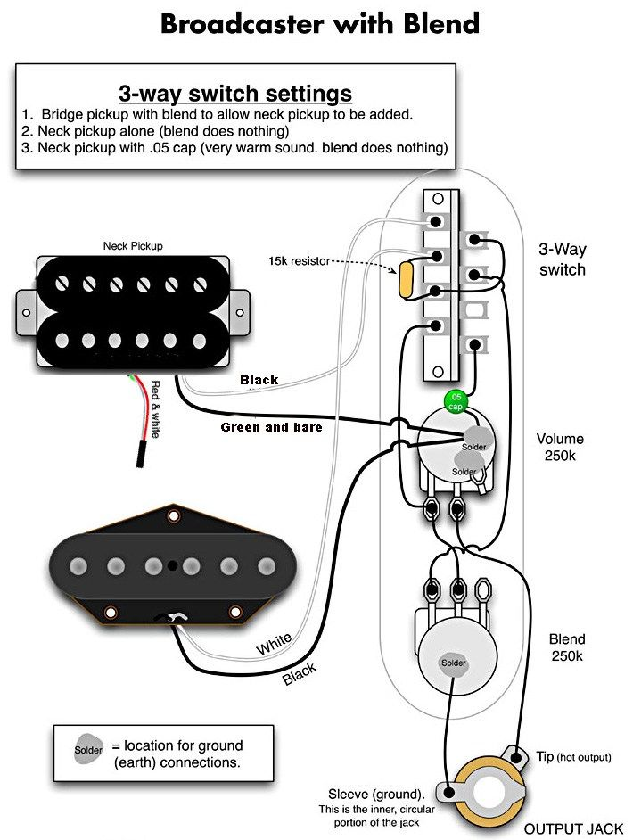 my starting point of wiring this guitar  telecaster custom