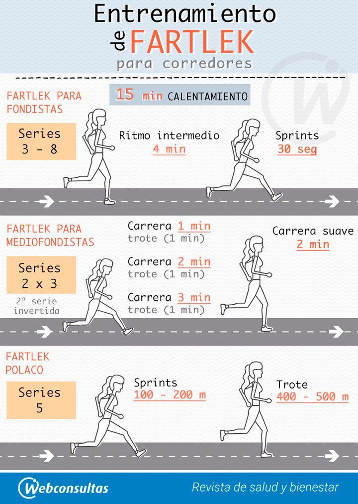 Plan de entrenamiento funcional para running