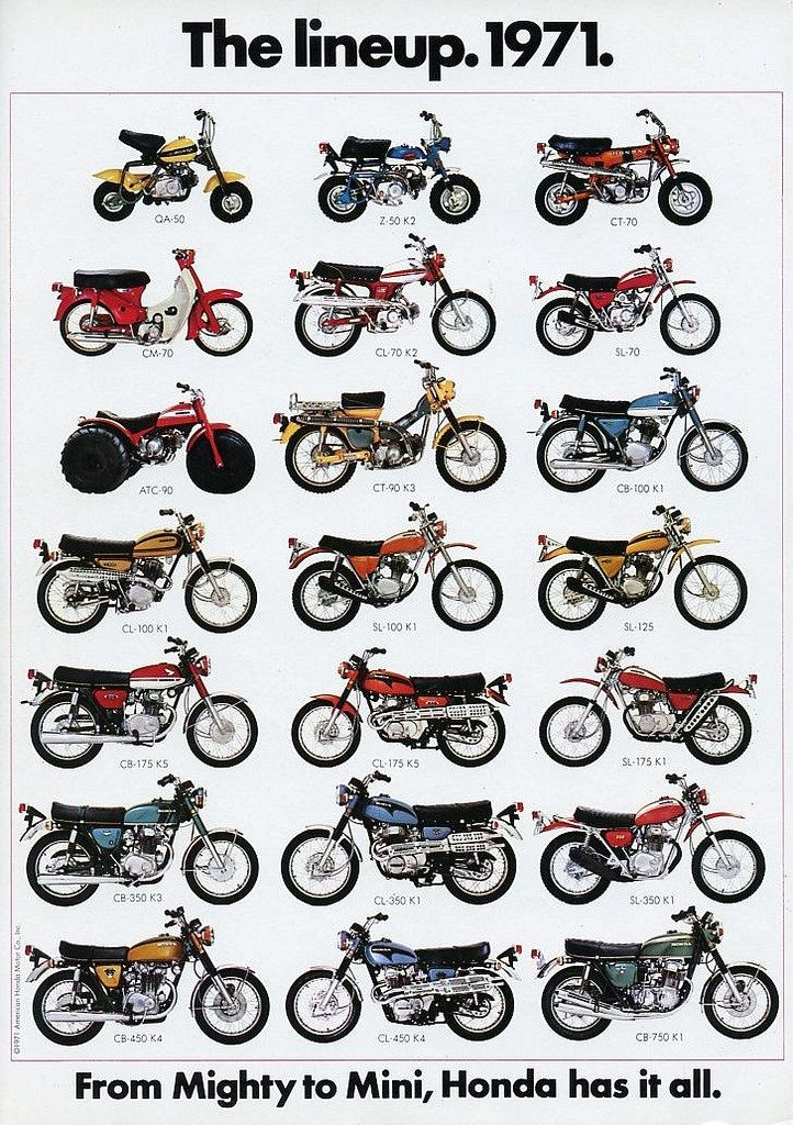 1971 HONDA LINE UP (Rickster G) Tags: pictures classic vintage honda ads photo flyer image photos picture motorcycles literature oldschool sl trail photographs 350 photograph motorcycle 70s dirtbike collectible sales brochure rare xl 250 thumper motorsport enduro dealer 125 twinshock vjm vinduro