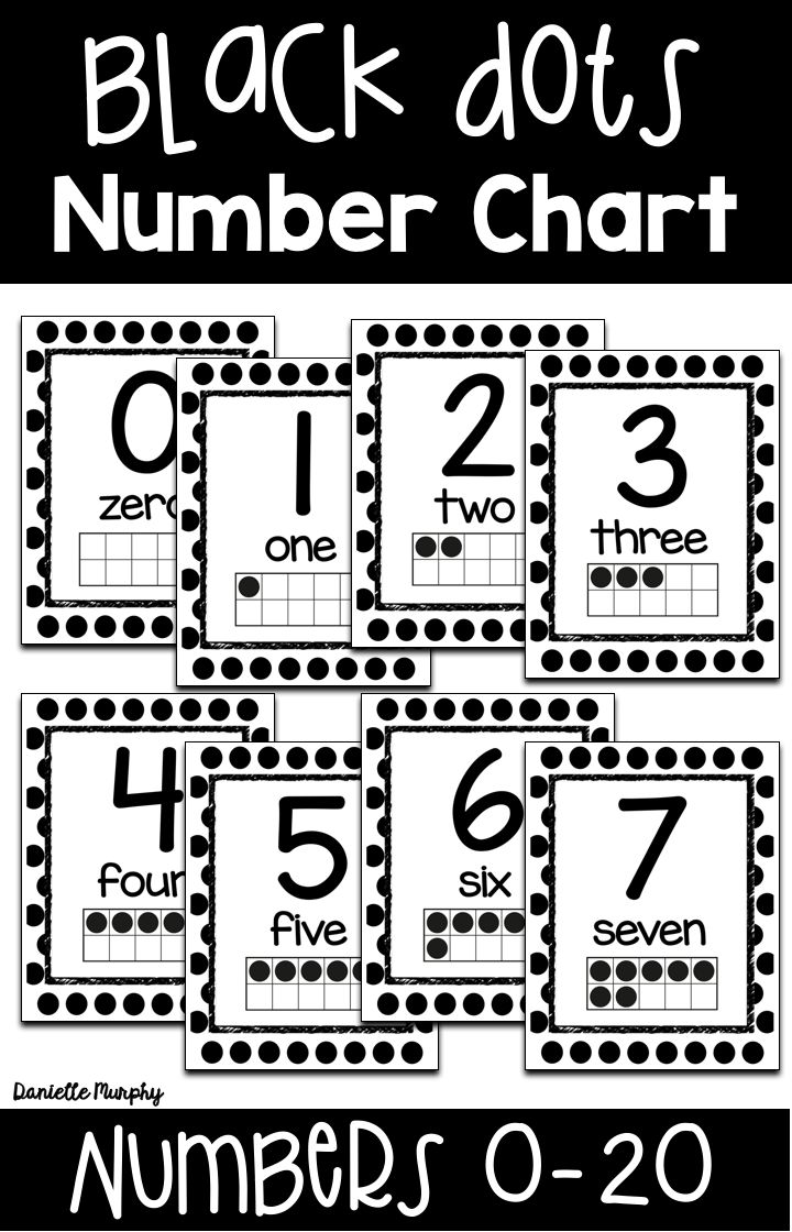 Get your classroom ready for back to school with these black and white polka dot number posters with ten frames!