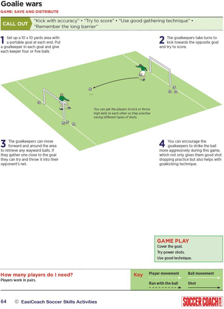 An U10 goalkeeper game to help develop their key skills