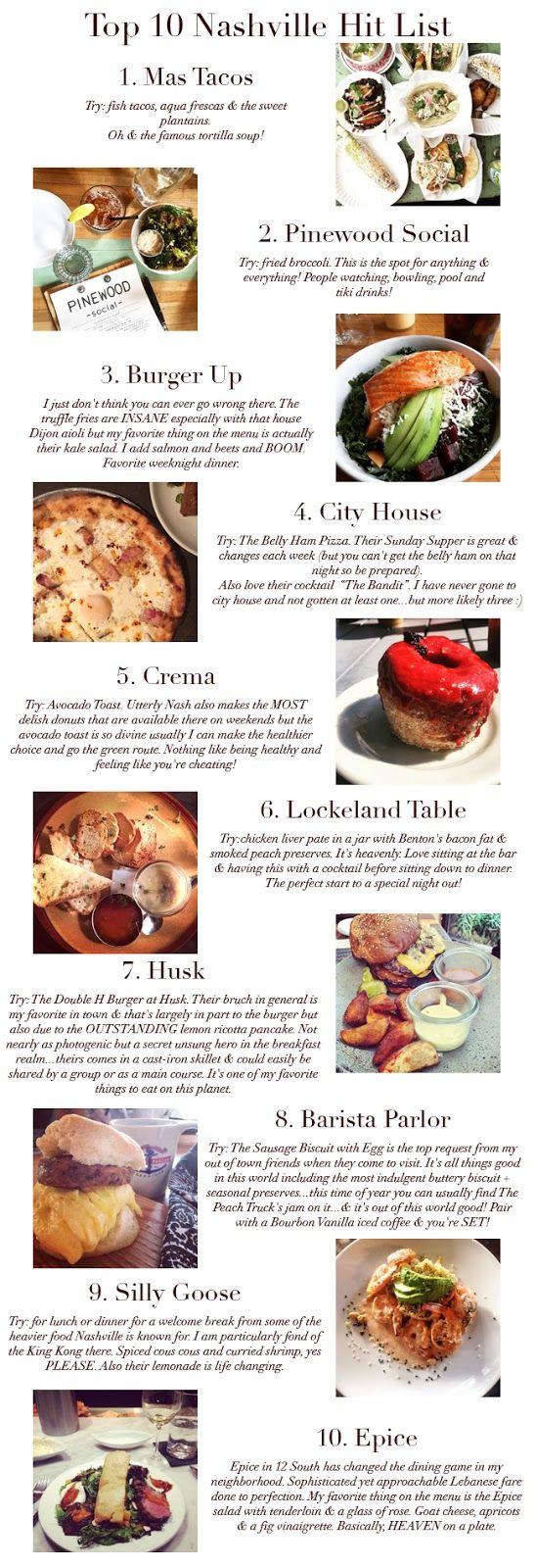 Here & Now   A Nashville Style Blog: Nashville Food Fan: Top 10