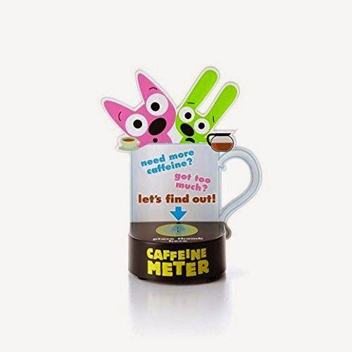 caffeine meter