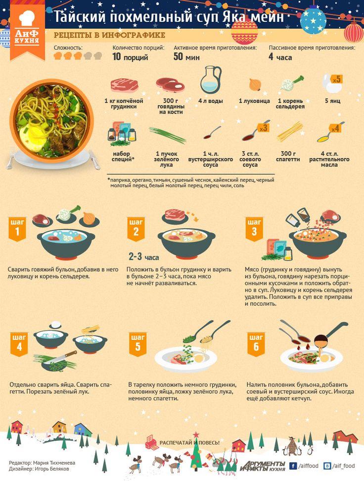 Тайский суп Яка мейн
