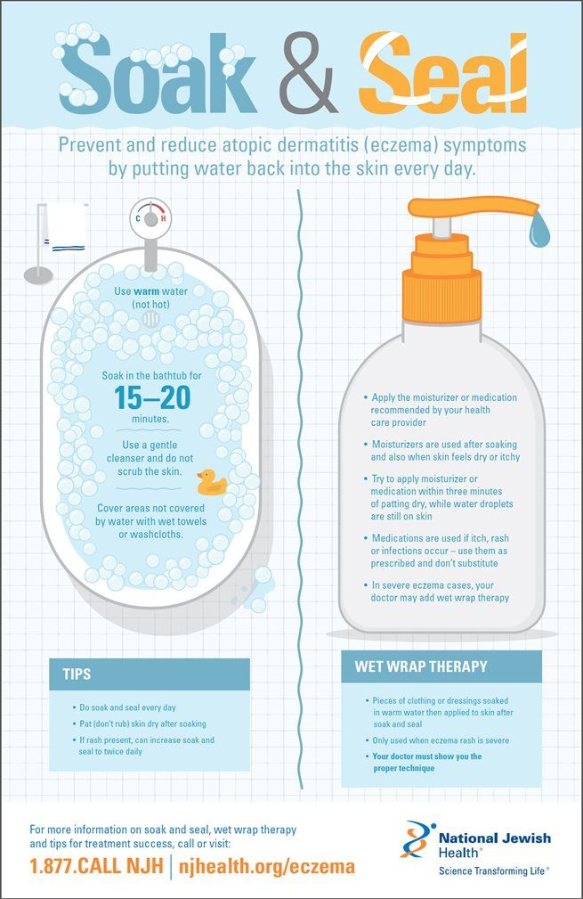 Prevent and reduce atopic dermatitis (eczema) symptoms by putting water back into the skin every day.