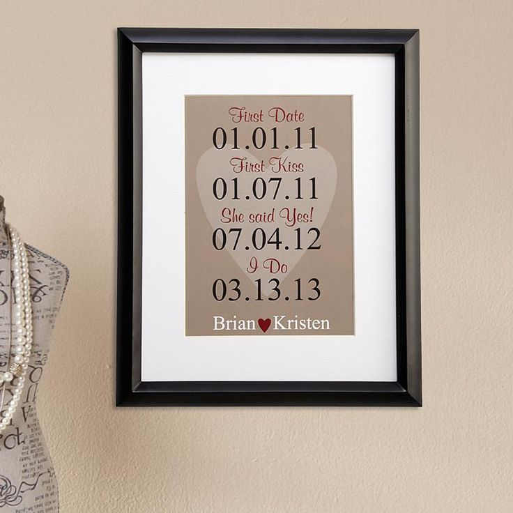 first year wedding anniversary gift ideas pinterest%0A Celebrate your anniversary with personalized anniversary gifts from  Personal Creations  Traditional and modern anniversary gifts