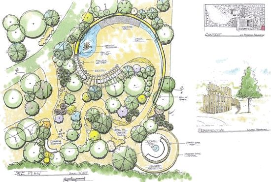 Informal design landscape plans pinterest design - Critical elements for a backyard landscaping ...