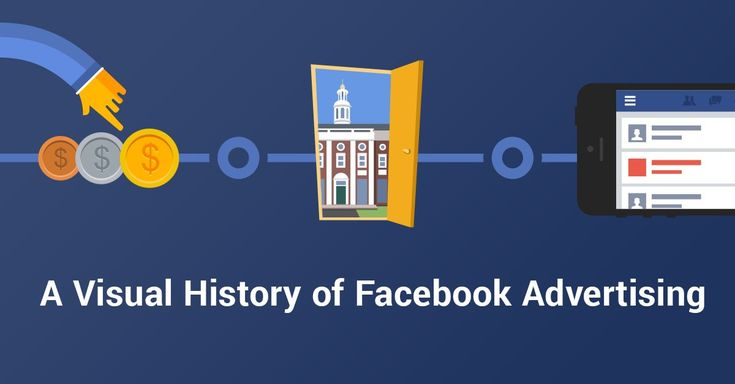Comfort and personalization have been key values throughout Facebook's development. To that end, advertising on the platform has involved more homework from marketers themselves, using social insights to create relevant, desirable content. The result is less generic messaging and better conditions for connecting brands and people. Check out the evolution of Facebook advertising to see how that connection has been nurtured.