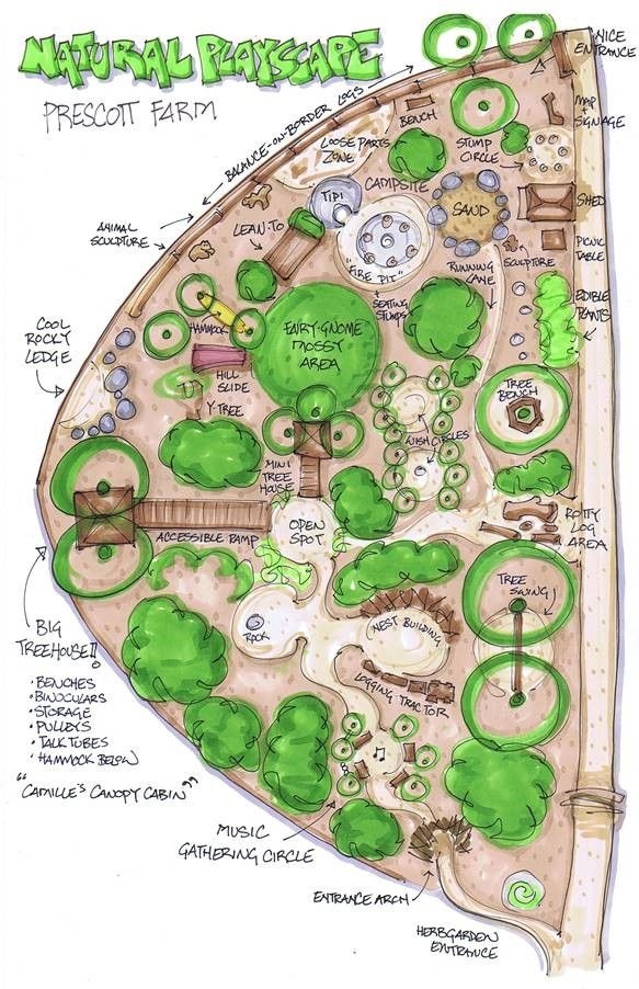 Prescott Farm Environmental Education Center is building an outdoor playscape.   WMUR's Escape Outside feature on our Natural Playscape