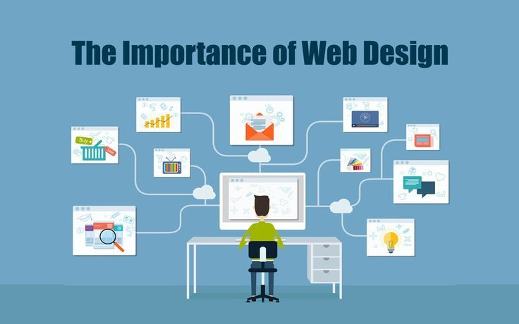 Web Design Is About Creating Your Own Website By Learning Different Skills Disciplines In The Production And Maintenance Of Websites I 2020