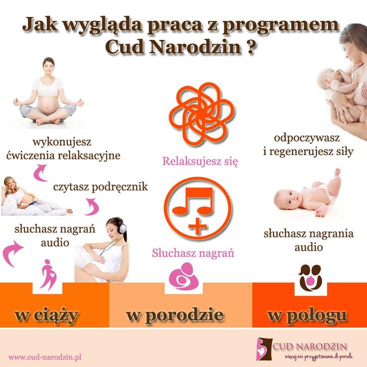 Cud narodzin hipnoza porodowa - jak przebiega praca z hipnozą do porodu