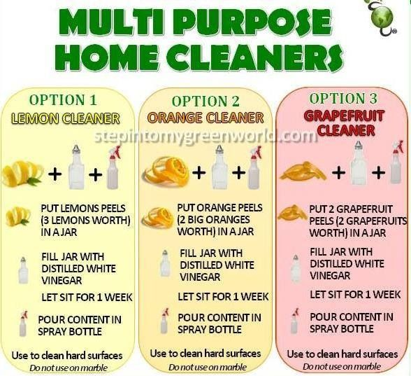Multi purpose home cleaners