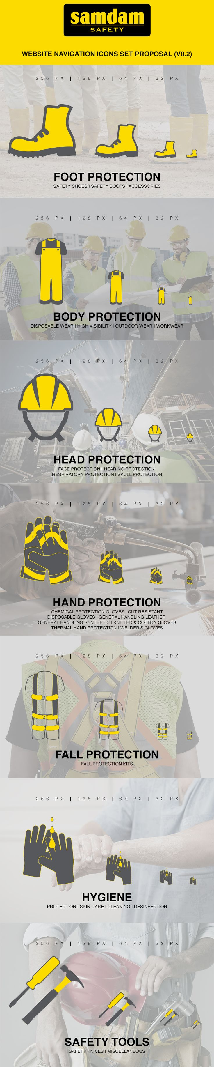 Website navigation Icons Set design & presentation for Samdam Safety