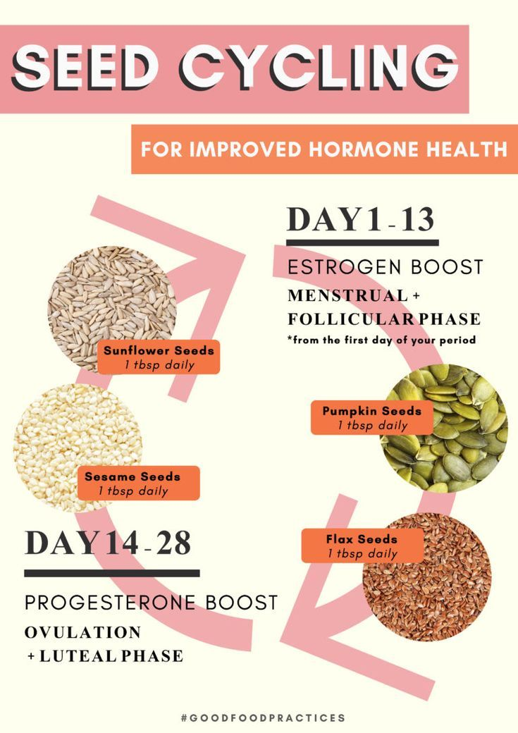 Seed Cycling For Balancing Your Hormones Sprig Vine Healthy Hormones Seed Cycling Hormone Balancing Diet