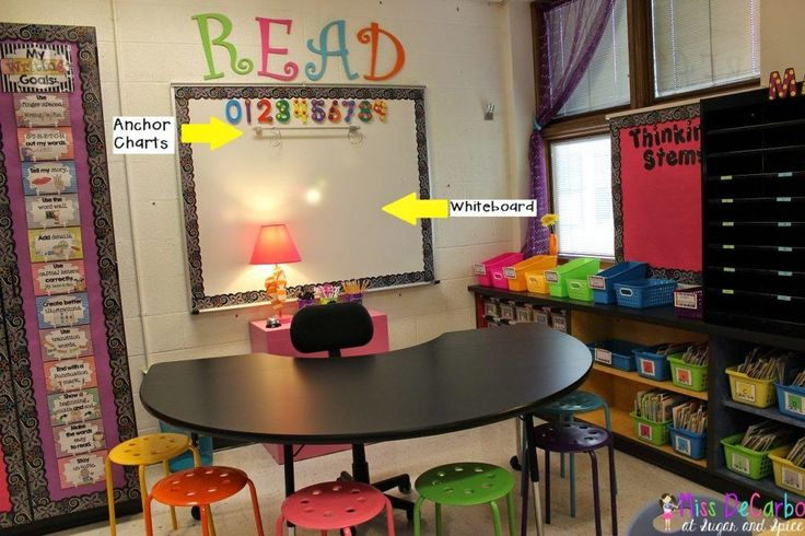 organizational tips for your small group reading area