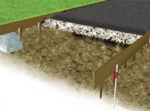 As seen in this diagram, EverEdge ProEdge securely sits into the ground using the 94mm steel concave spikes. The pin and sleeve accessory provides a deeper anchor increasing the stability of the lawn edge.