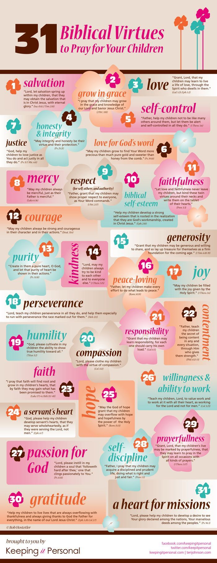 A pinner wrote: I printed this for my prayer journal, the new (for the parents) bulletin board that I am getting together for my children's church. I also printed copies to give to each of our children's church families. The blogger also will be writing about each virtue, so I want to go back and read what she has to say.