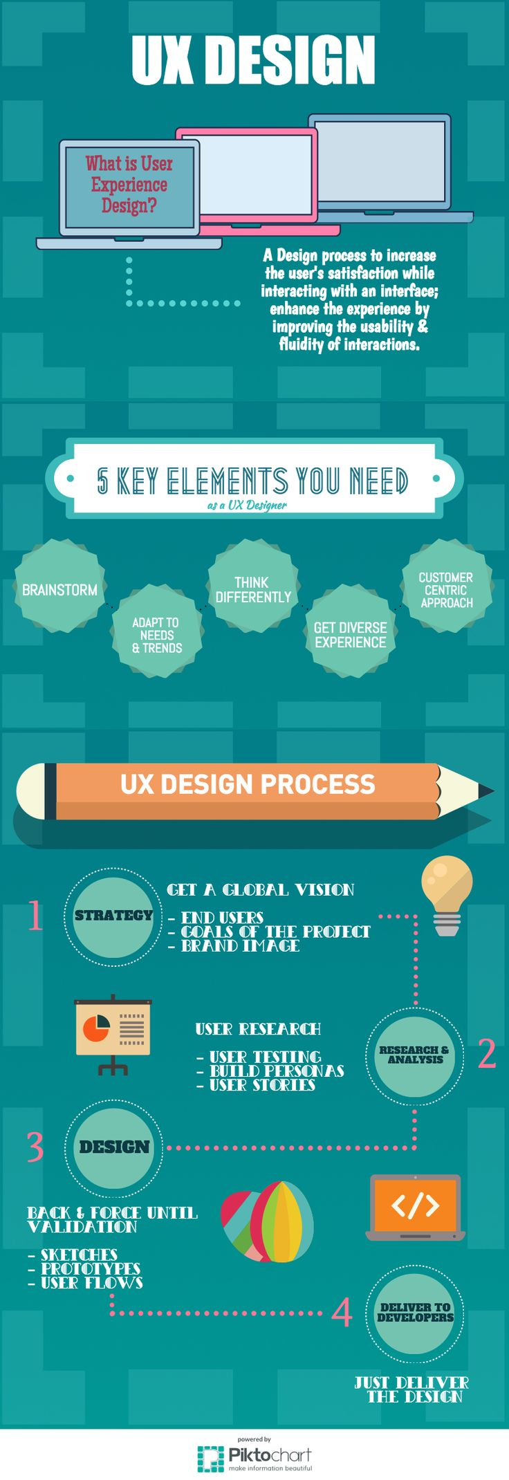 UX_infographic.png (800×2327)