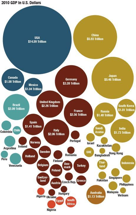 The World's Richest Countries And Biggest Economies, In 2 Graphics
