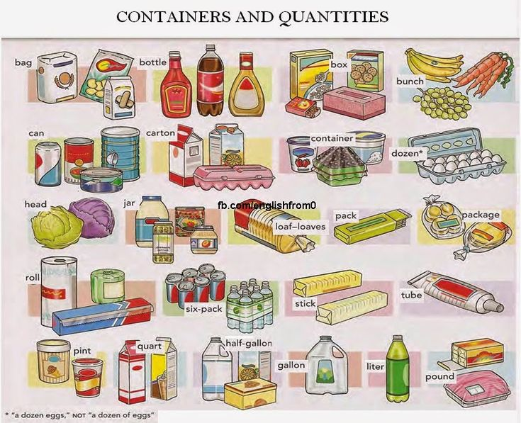 English for beginners: Containers and Quantities Repinned by Chesapeake College Adult Education Program. www.chesapeake.edu