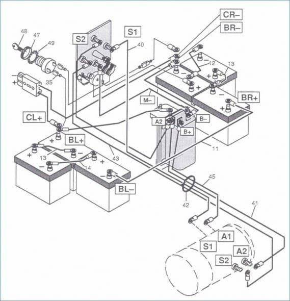 Club Car Wiring Diagram 36 Volt In 2020 Golf Cart Batteries Ezgo Golf Cart Golf Carts