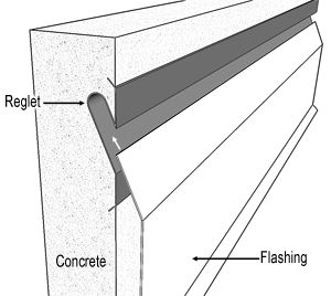 REGLET : a slot in which roofing material or flashing is inserted, generally in a vertical wall surface