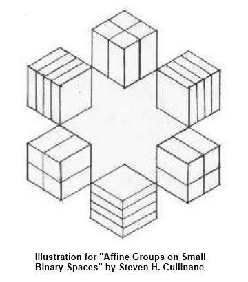 IMAGE- 'Affine Groups on Small Binary Spaces,' illustration