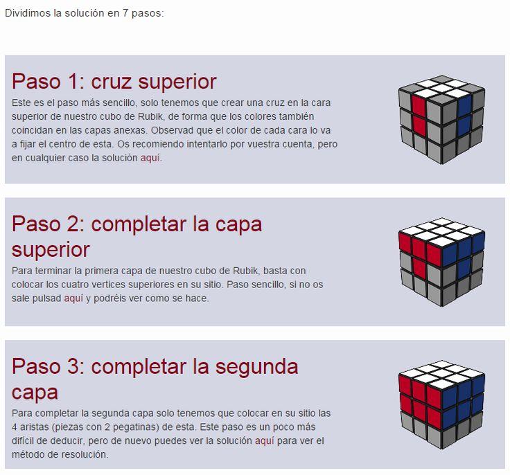 Solución sencilla del cubo de Rubik - Taringa!