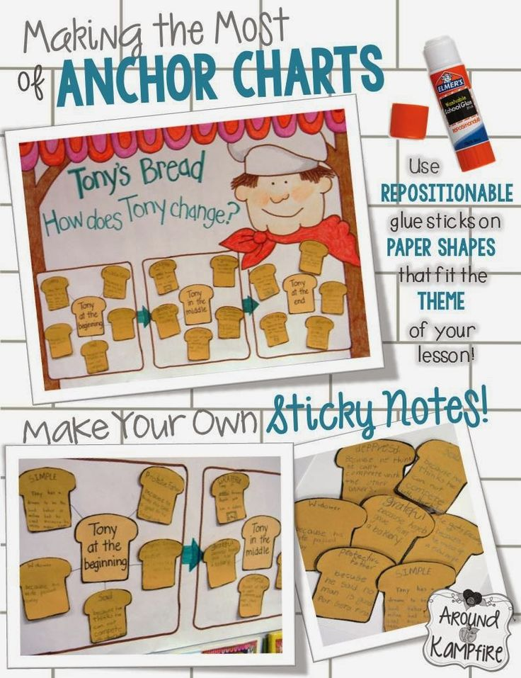 Use repositionable glue on anchor charts!