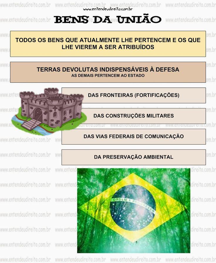 ENTENDEU DIREITO OU QUER QUE DESENHE  ???: BENS DA UNIÃO