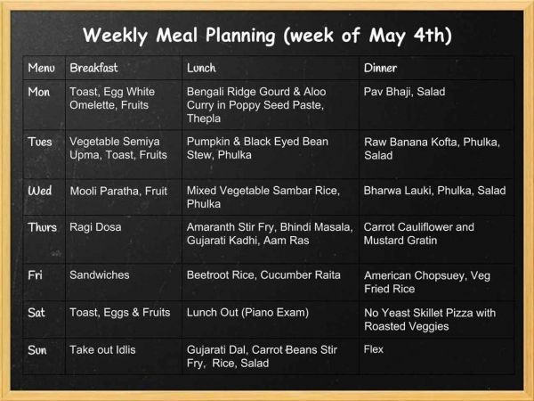 Weekly Meal Plan (Get Recipes of Non Fried Kofta, American Chopsuey, Semiya Upma & More)