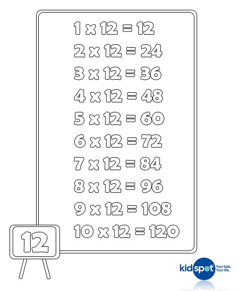 17 best ideas about 12 Times Table on Pinterest | Multiplication ...