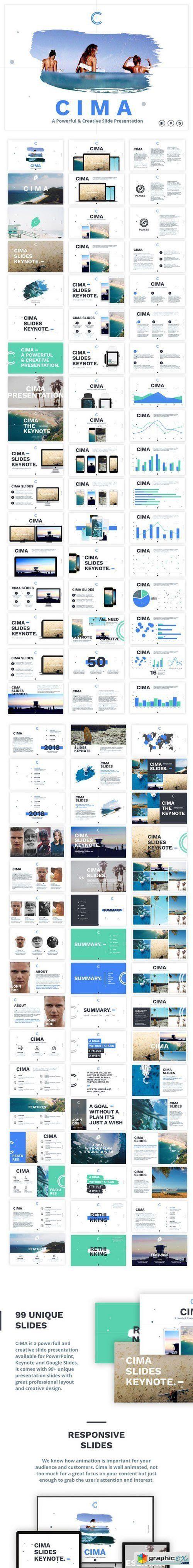 Cima Powerpoint Slides