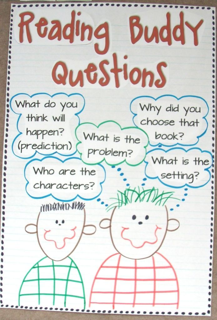 Awesome Second Grade Anchor Chart for pair reading! It reminds the students what to do or say when reading with a buddy.