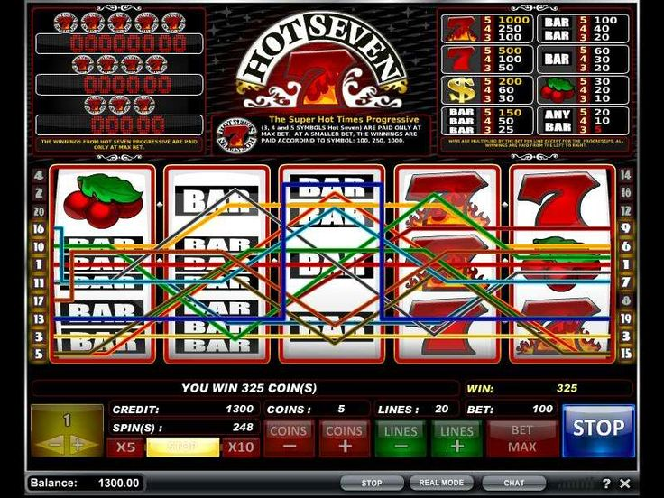 Hot Seven slot is an online casino game established by Isoftbet on January 22nd 2009. It has 5 reels, 3 rows and 20 paylines with a flaming number 7 being the central theme. In addition to the retro style in which the reels spin, the classic slot machine sounds reminisce the real casino experience. The maximum payout in regular play is 1000. http://free-slots-no-download.com/isoftbet/5466-hot-seven/
