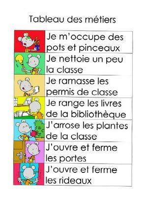 Ecrire avec Ludo: affichage de classe