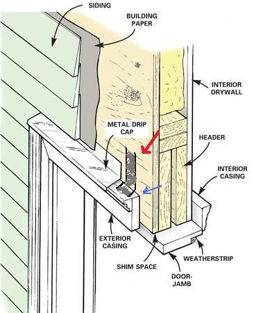 Soffit at hardie board siding construction detail google - Installing prehung exterior door on concrete ...