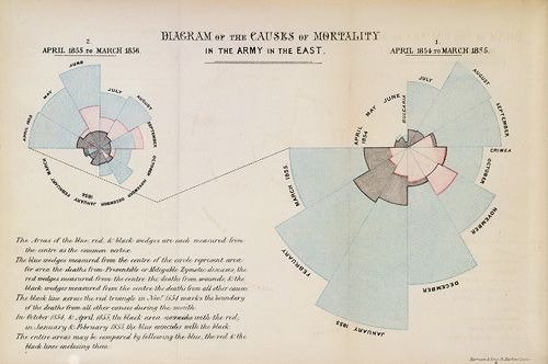 Stephen Johnson, who wrote a book about Snow's 1854 cholera investigation called The Ghost Map, walks us through the story in a TED talk.