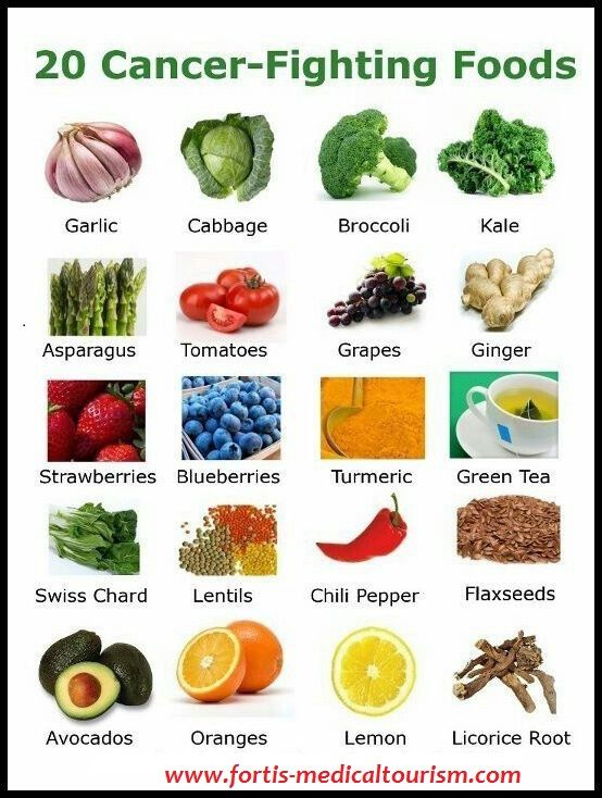 I don't know about the to beat cancer claim but these are good foods that you should have in your diet anyway!